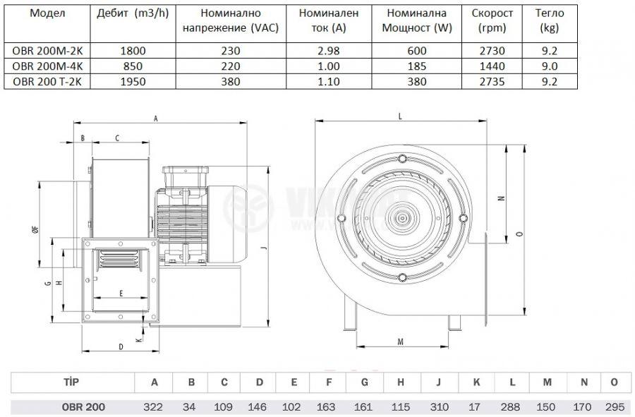 "Вентилатор, промишлен OBR 200M-2K, 220VAC, 600W, 1800m3/h, тип ""охлюв"", с изнесена турбина - 2"