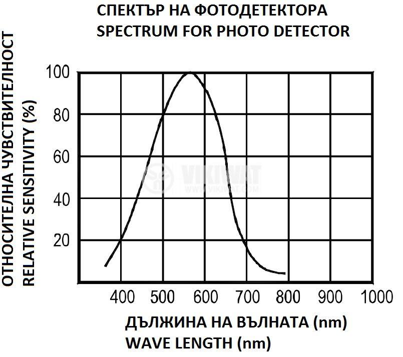 Луксметър MS6612T, обхват 0~200000Lux, 0~20000Fc, 0~999900Cd - 3