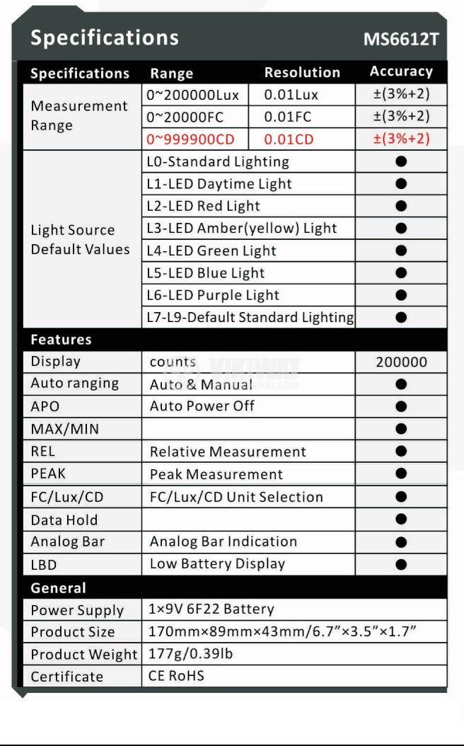 Луксметър MS6612T, обхват 0~200000Lux, 0~20000Fc, 0~999900Cd - 4