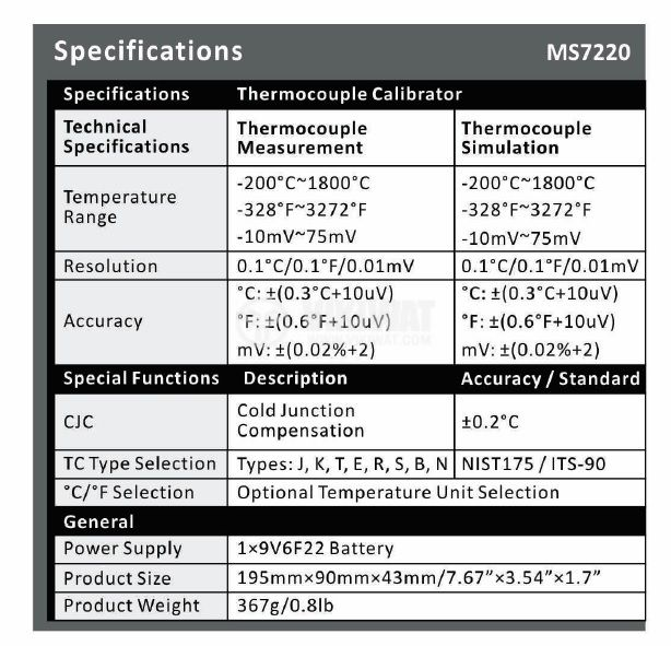 Thermocouple Calibrator MS7220, TC type J, K, T, E, R, S, B, N, -200˚C to +1800˚C - 2