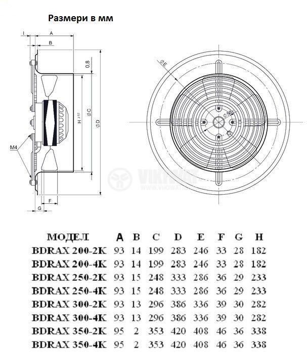 Industrial Axial Fan BDRAX 250-4K, ф250mm, 220VAC, 60W, 870m3/h  - 5