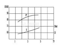 Зумер, KPM-G1203A5, 3V, 85dB, 2400Hz, Ф12 x 10mm, пиезо - магнитен - 3