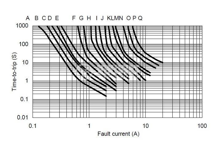 Предпазител полимерен възстановяем PTC 3.75 A, 120 VDC - 2