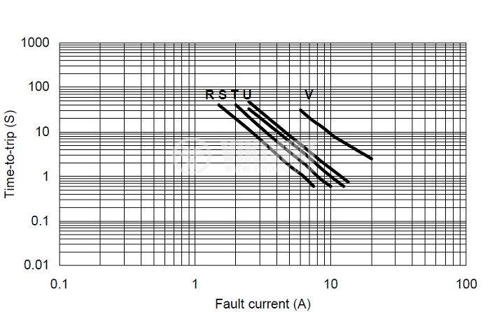 Предпазител полимерен възстановяем PTC 3.75 A, 120 VDC - 3