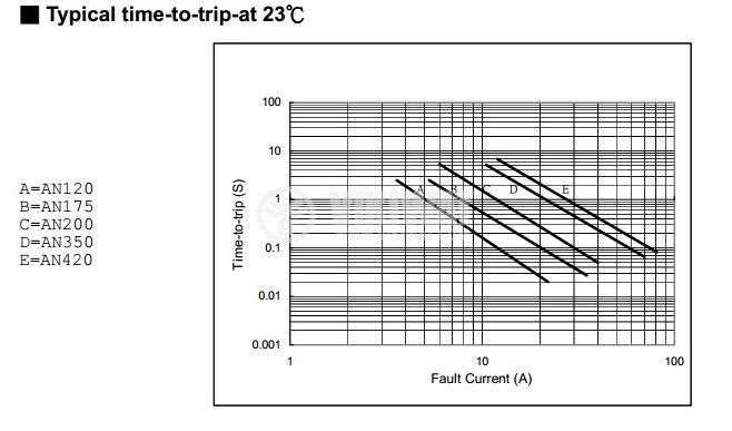 Resettable Polymeric Fuse PTC 1.2 A, 15 VDC - 2