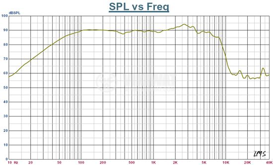 Нискочестотен говорител, HiVi, L6-4R, 4 Ohm, 30W, ф170x95.7 mm - 4