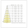 LED релсов прожектор BD30-00301, 30W, 2350lm, 3000K, топло бял - 13