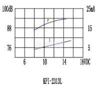 Зумер, KPI-G2313L, 12VDC, 88dB, 3.3KHz, Ф23 x 19mm, пиезоелектричен, с генератор - 3