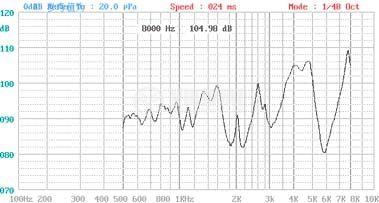 Зумер, KPT-G1340P22, 3V, 70dB, 4kHz, Ф13 x 6mm, без генератор - 3
