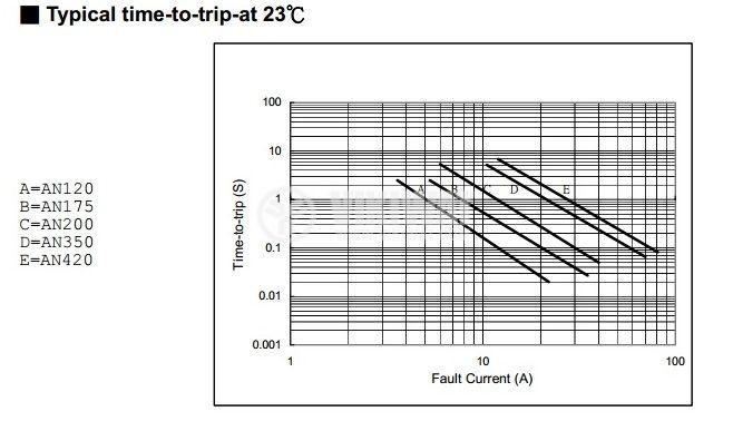 Предпазител полимерен възстановяем PTC 3.5 A, 30 VDC, ECE - 2