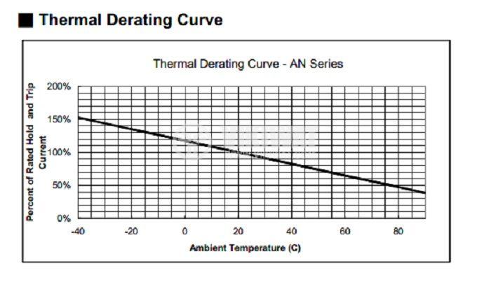 Предпазител полимерен възстановяем PTC 3.5 A, 30 VDC, ECE - 3