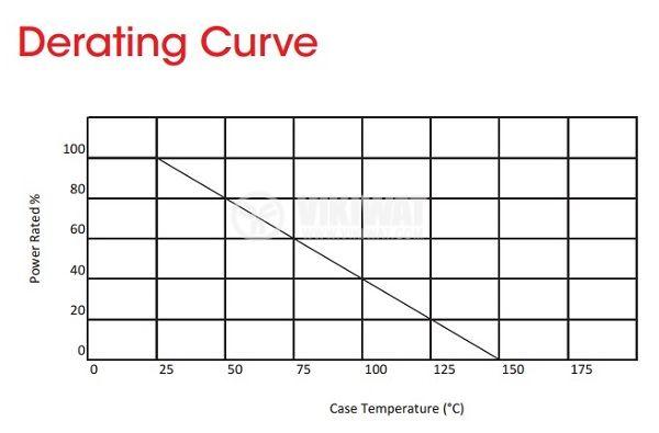 Резистор thick film, 0.1 Ohm, 20W, +/- 5%, THT, TO220, от -65 до +150°C, изолиран корпус - 3