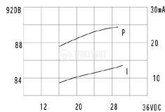 Buzzer, KPI-G2344, 24VDC, 88dB, 3.1 KHz, Ф23x16mm, piezoelectric, with generator - 3