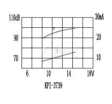 Пиезо зумер, KPI-G3739 - 3