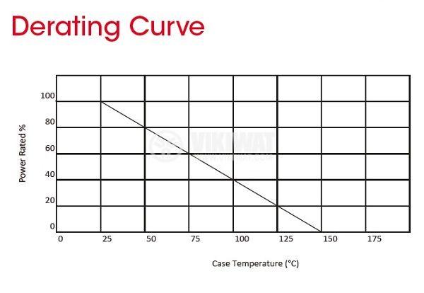 Резистор thick film, 0.1 Ohm, 50W, +/- 5%, THT, TO220, от -65 до +150°C, изолиран корпус - 3
