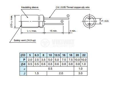 Кондензатор електролитен Low ESR нисък импеданс - 2