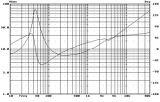 "Low frequency speacker M6N, 8Ohm, 45W, 7"" - 6"