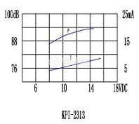 Пиезо зумер, KPI-G2313, 12VDC, 88dB, 3.3кHz, Ф23x19mm, с генератор - 3