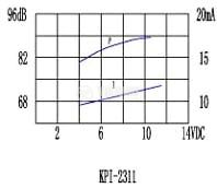 Пиезо зумер, KPI-G2311, 82dB, 3.4kHz, Ф23x19mm, с генератор - 3