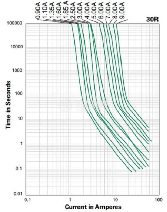 Предпазител полимерен възстановяем PTC 900 mA, 30 VDC  - 2