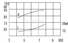 Зумер, KPMB-G2206L, 6VDC, 75dB, 400Hz, 33 x 16mm, пиезоелектричен, с генератор - 3