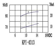 Зумер, KPI-G4313S1, 12VDC, 80dB, 2.9KHz, Ф43 x 33mm, пиезоелектричен, с генератор - 3