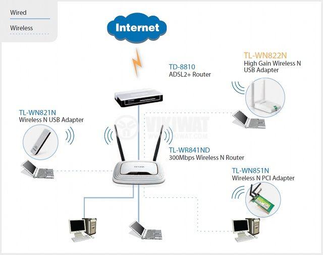 Wi-Fi high gain adapter TP-LINK , TL-WN822N, 300Mbps, USB - 4