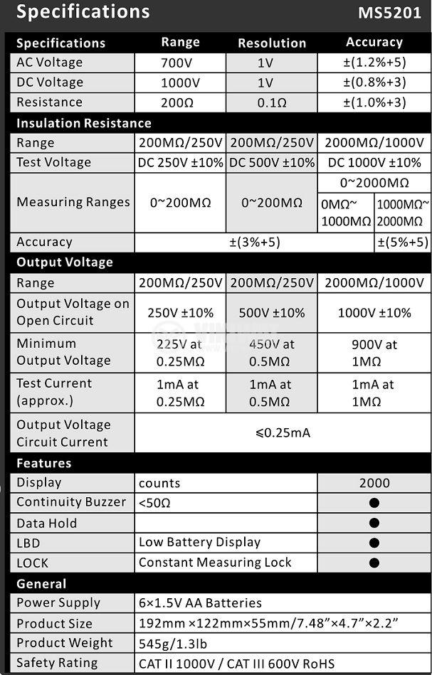 Digital Insulation tester MS5201, 250 - 1000V, 2000 MOhm, DC and AC - 2