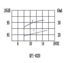 Пиезо зумер, KPI-G4020, 100dB, 3.2kHz, Ф40x20mm, с генератор - 3