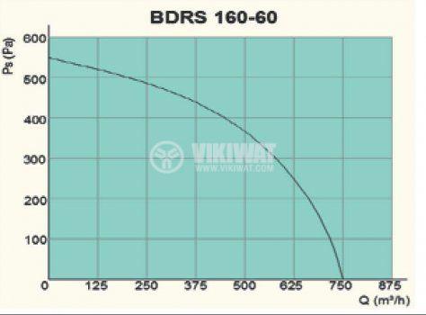 """Вентилатор, промишлен, центробежен,  BDRS 160-60, 220VAC, 205W, 600m3/h, тип """"охлюв"""" - 6"""