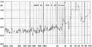 Пиезо зумер, KPT-G1340P35A, 9Vp-p, 80dB, 4kHz, Ф12.7x6.8mm, без генератор - 5