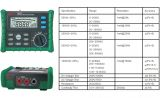 Тестер на изолационно съпротивление MS5203A, 10 Gohm, 1000V, 250mA - 2