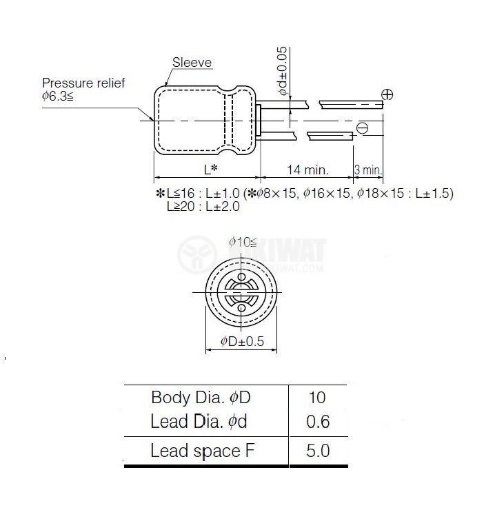 Кондензатор Low ESR нисък импеданс - 2
