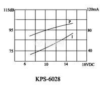 Пиезо сирена, KPS-G6028, 12 VDC, 100 dB, 2 kHz - 5