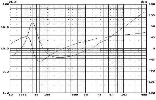 """Low frequency car speacker W6, 8Ohm, 45W, 7.7"""" - 6"""