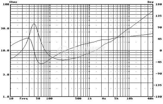 Нискочестотен високоговорител, W6, 8 Ohm, 45W, 196 mm - 6
