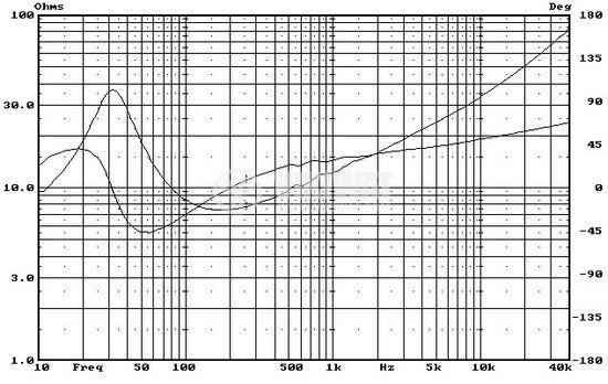 Нискочестотен високоговорител, W10, 8 Ohm, 150W, 286mm - 6