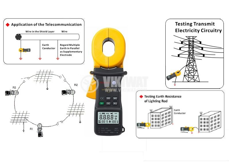 Клещи MS2301 за безконтактно измерване на земно съпротивление, 3700V - 2