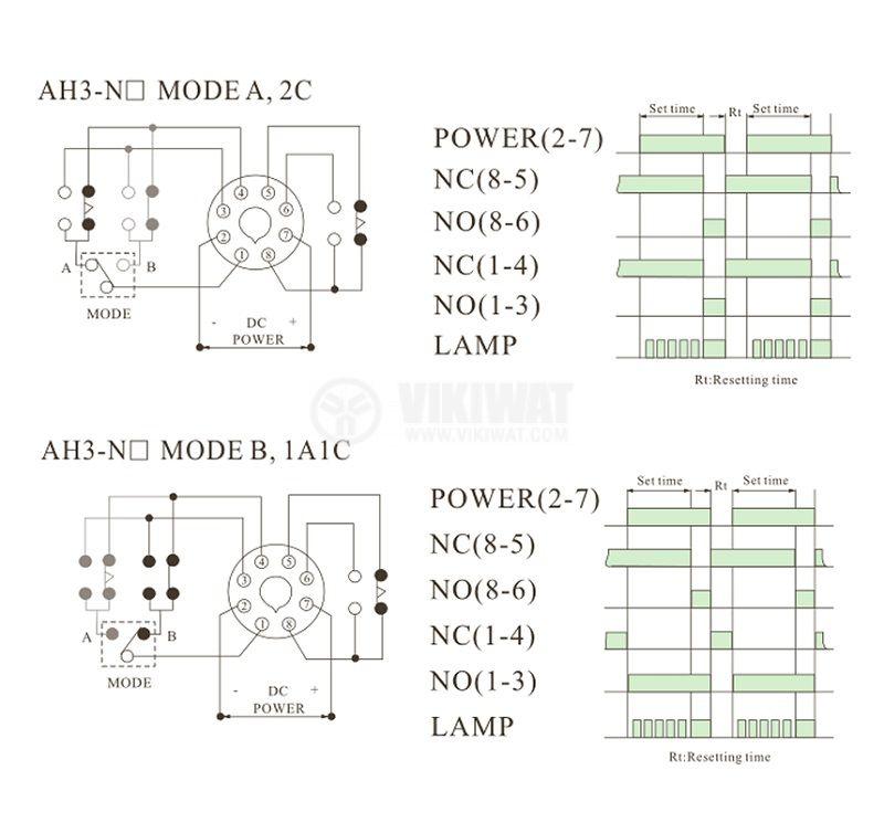 Реле за време, аналогово, AH3-NC, 220 VAC, 2NO +2NC, 220 VAC, 10 A, 0-60 min - 5
