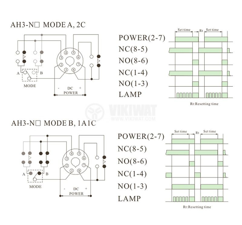 Analogue Time Relay AH3-NC, 24 VDC - 5