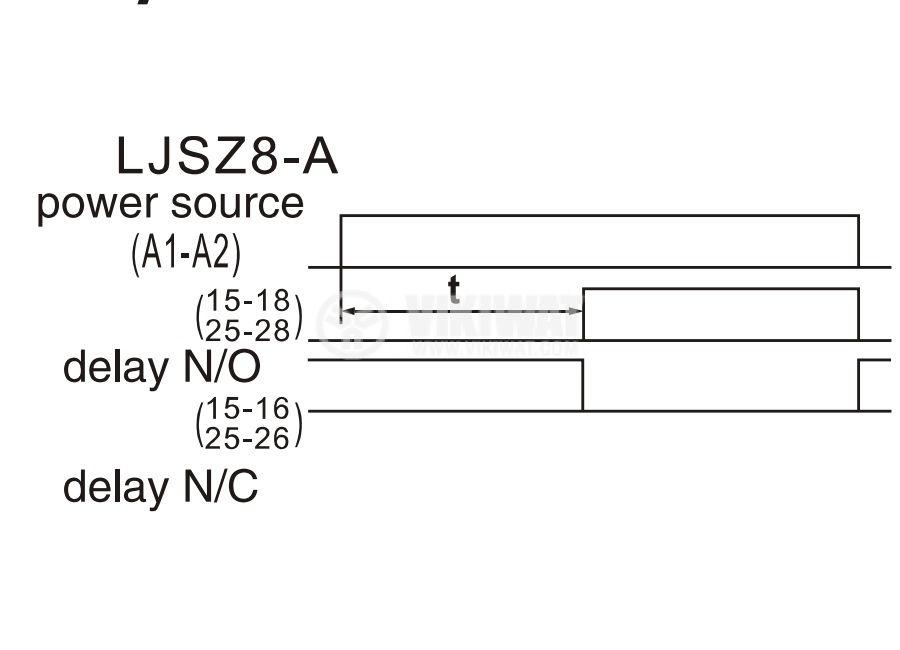 реле JSZ8-A - 6