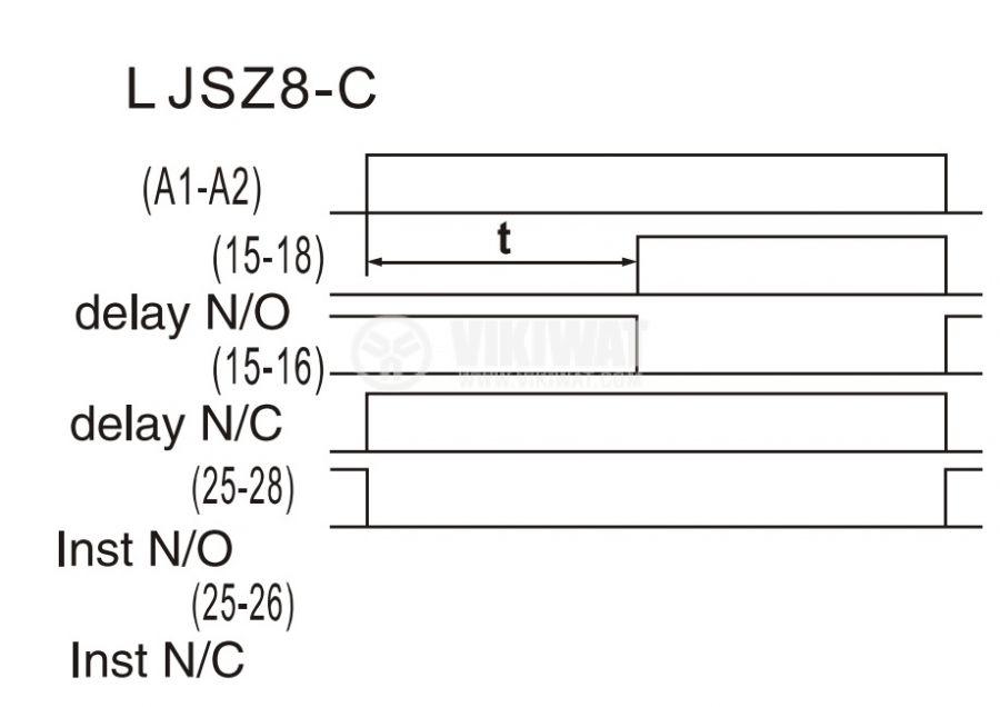 JSZ8-C - 2