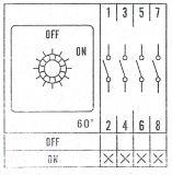 Пакетен електрически прекъсвач (ПЕП) LW26-20/4 M1I ON-OFF 220/380VAC, 20A с четири контакта  - 3