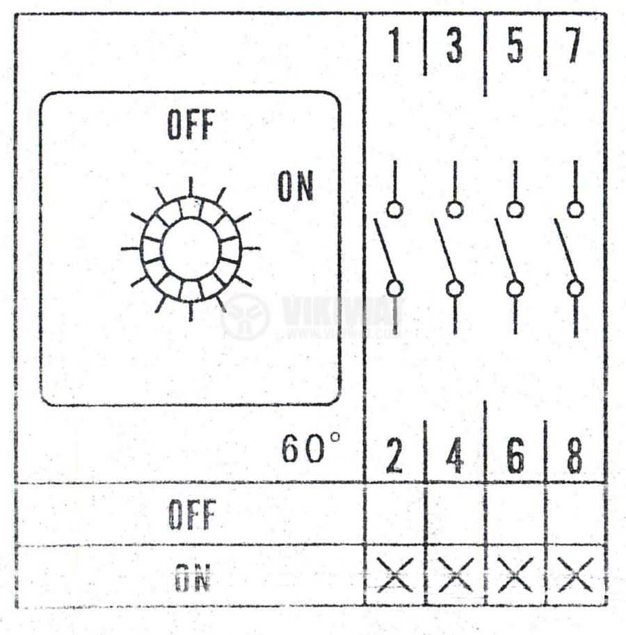 Пакетен електрически прекъсвач (ПЕП) LW26-25/4 M1R, ON-OFF, 220/380 VAC, 25 A, с четири контакта - 3