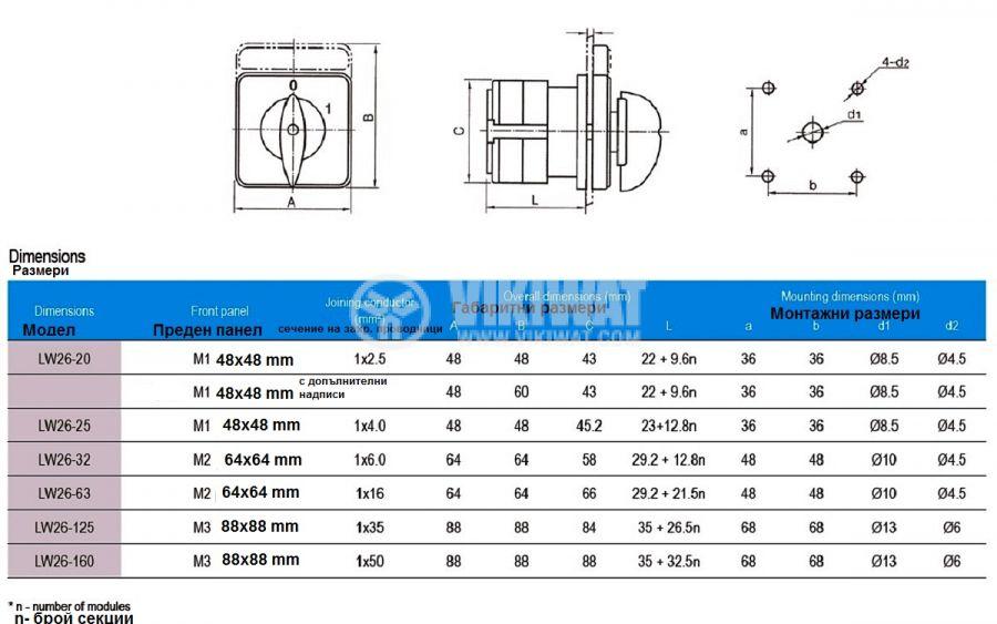 Пакетен електрически прекъсвач (ПЕП) LW26-20/LH3.3 M1I, 0-R-S-T, 220 VAC / 380 VAC, 20 A - 5
