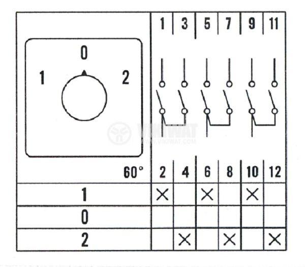 пакетен,гърбичен,превключвател - 3