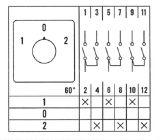 Пакетен електрически прекъсвач, незадържащ в позиции 1 и 2, (ПЕП) LW26-20/B60306.3 M1I, 1-0-2, 220/380 VAC, 20 A - 3
