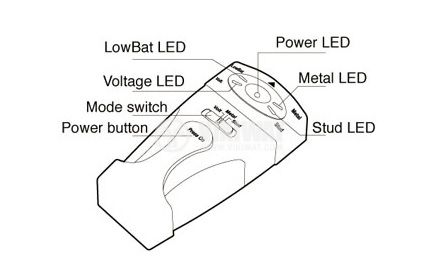 Безконтактен детектор на метали, неметали и напрежение, NT-6351 - 2
