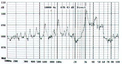 Пиезо зумер, KPR-G3013, 12p-p, 75dB, 1.3kHz, Ф30x5mm, без генератор - 3