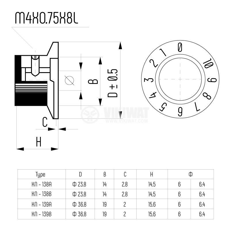 Копче за потенциометър ф36.8х15.6mm с фланец и брояч - 2